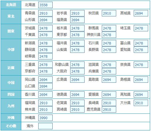 宅急便・クール宅急便【冷凍・冷蔵】(※2個口)重さ:2000g〜5000g