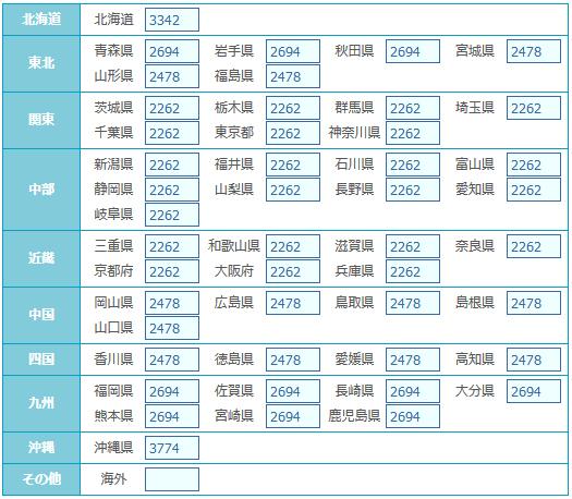 宅急便・クール宅急便【常温・冷凍】(※2個口)重さ:2000g〜5000g