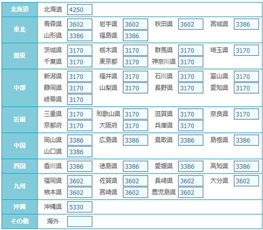 宅急便・クール宅急便【冷凍・冷蔵】(※2個口)重さ:5000g〜10000g