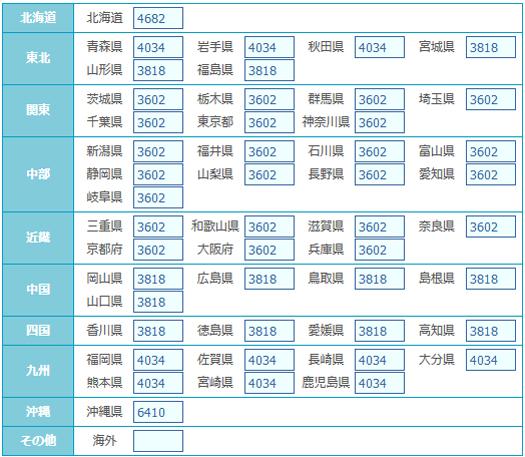 宅急便・クール宅急便【常温・冷凍】(※2個口)重さ:10000g〜15000g