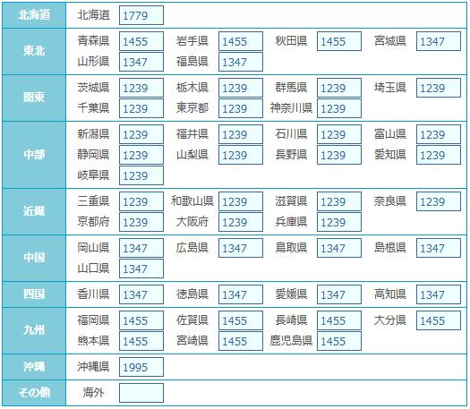 クール宅急便【常温・冷蔵1個口】重さ:2000g〜5000g